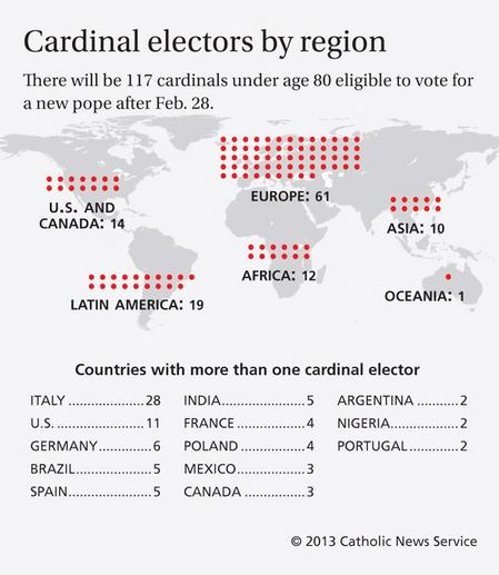 cardinal electors by country.jpg